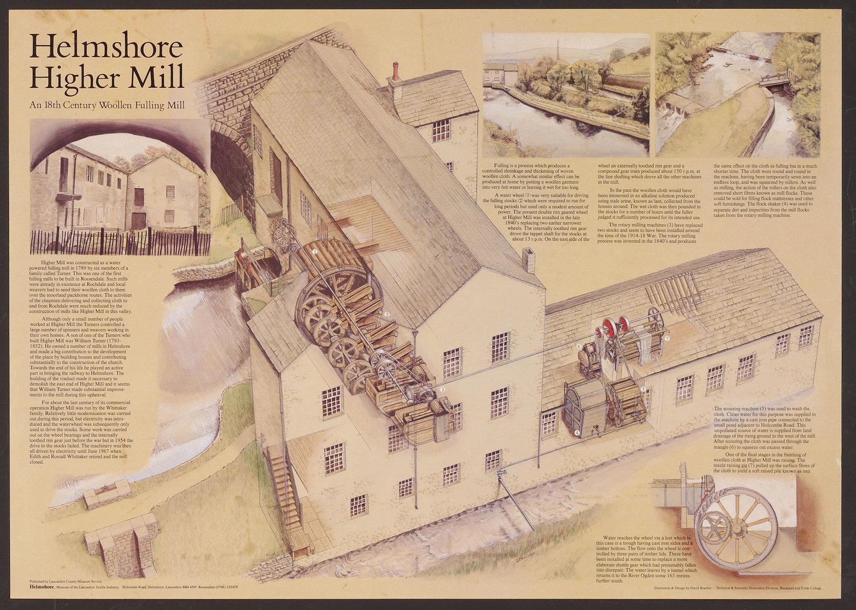 Educatieve prent over de energievoorziening van Helmshore Higher Mill