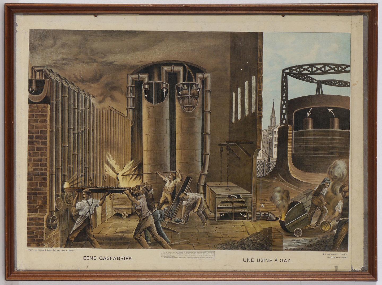 Didactische schoolplaat over de werking van een gasfabriek