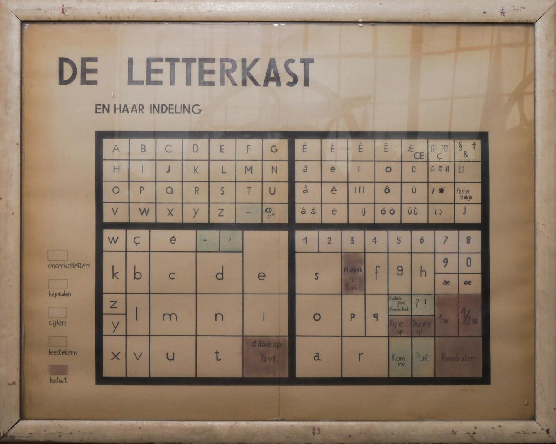 Schoolplaat met afbeelding van de indeling van een letterkast