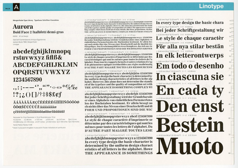 Letterproef met het lettertype Aurora voor Linotype