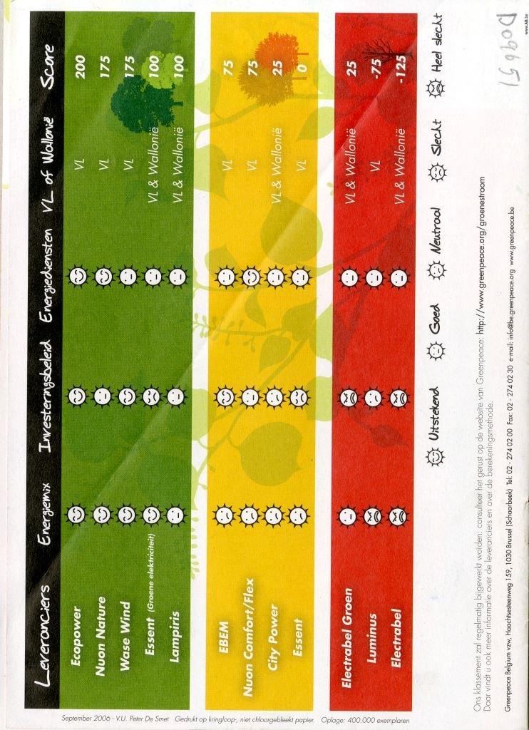 Brochure uitgegeven door Greenpeace ter promotie van groene stroom
